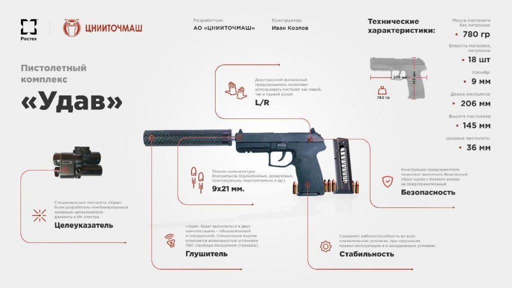 infographic_udav.jpg